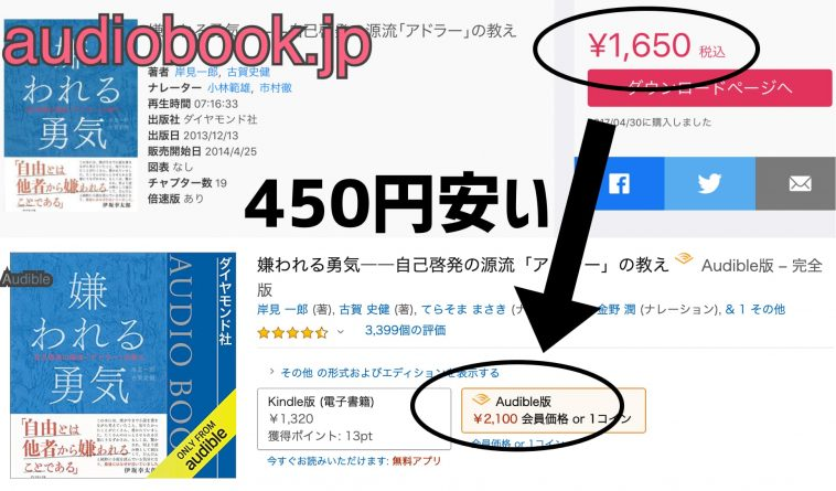 audiobook.jpの方が安い