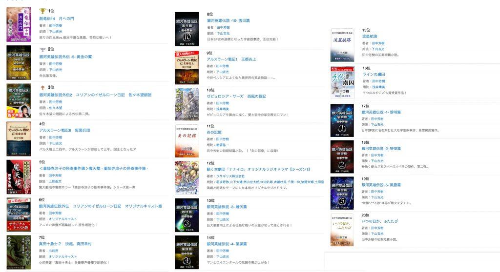 kikubonの人気オーディオブック