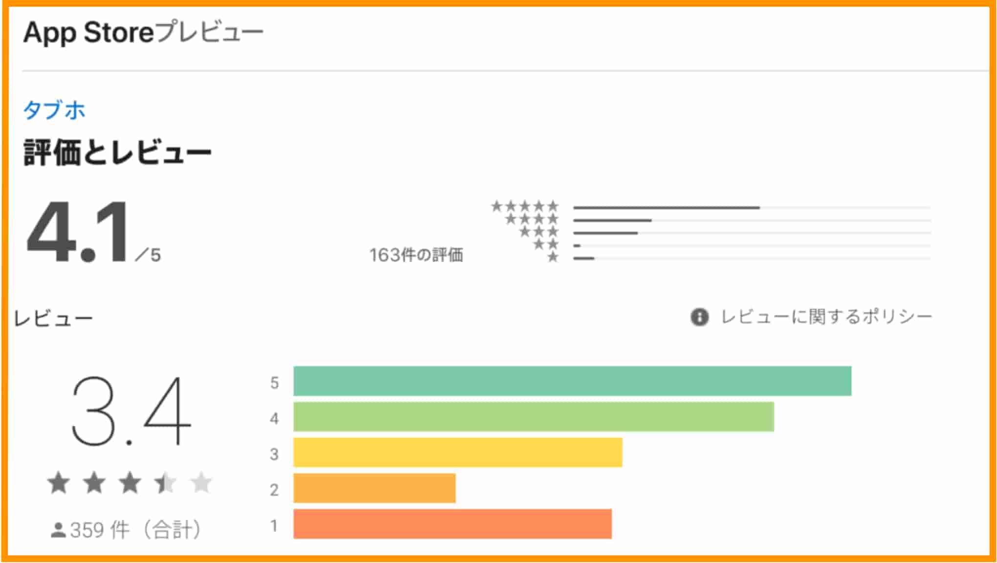 タブホのアプリ総合評価