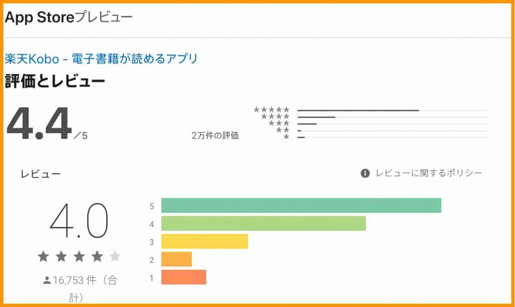 楽天Koboアプリの評価