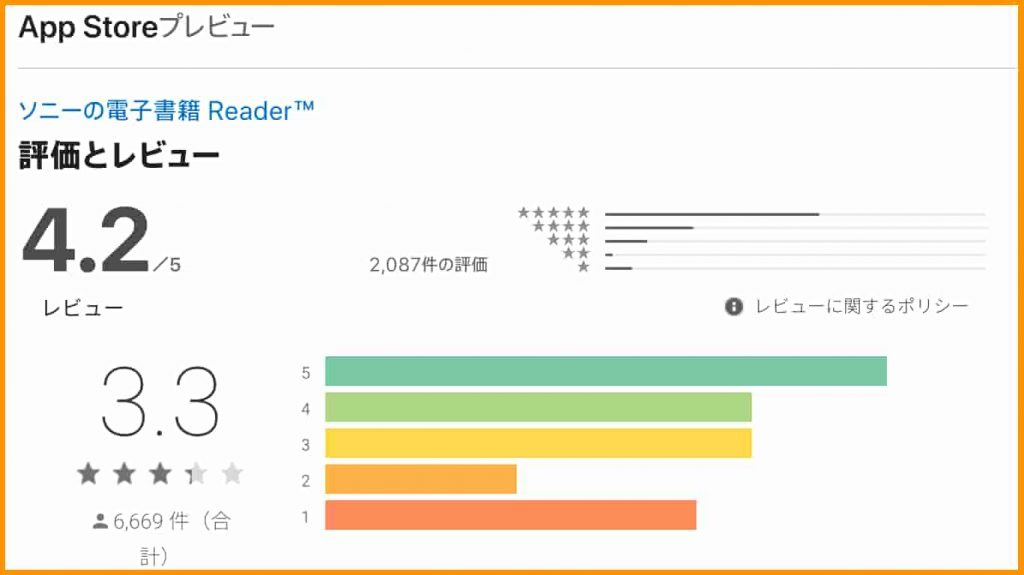 Reader Storeのアプリ評価