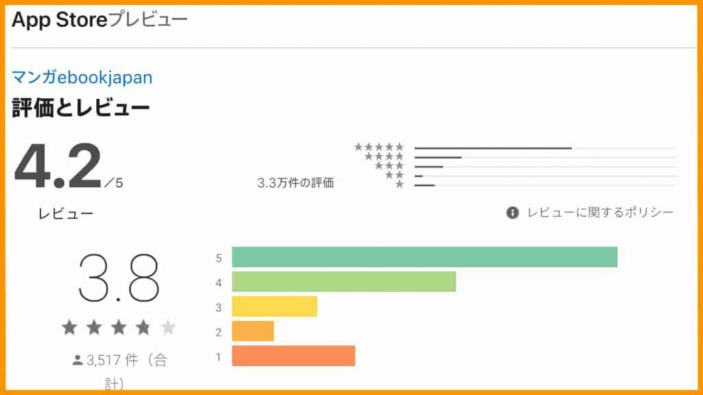 ebookjapanのアプリ評価