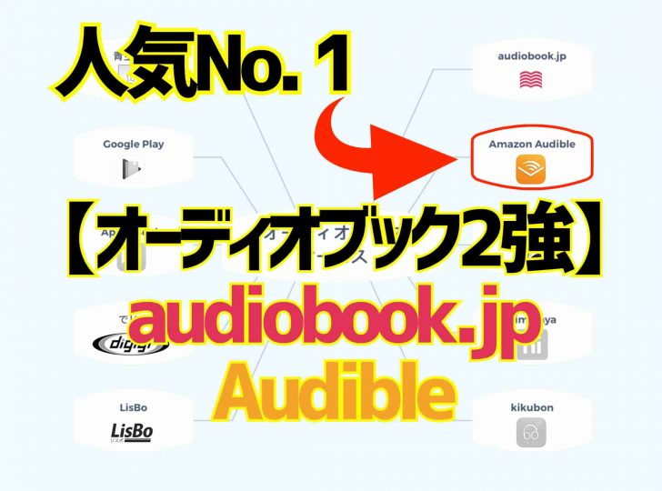 audiobook.jpとAudibleの2強